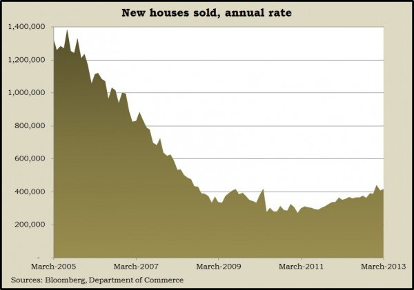 home sales 3.13