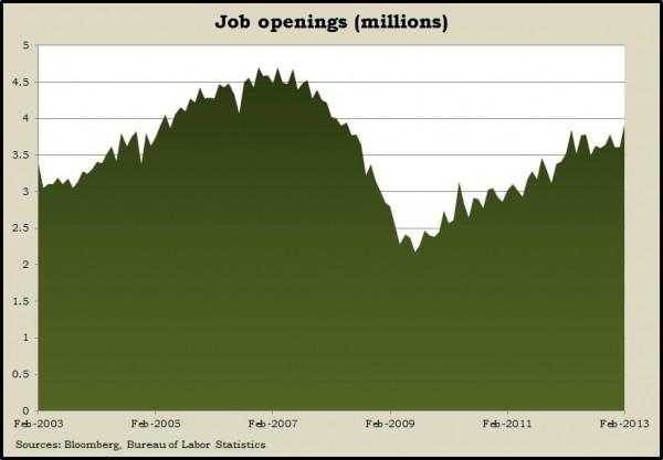 job openings 2.13