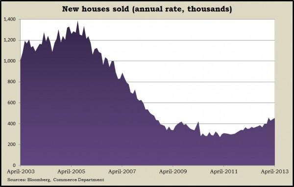 new homes Apr 2013