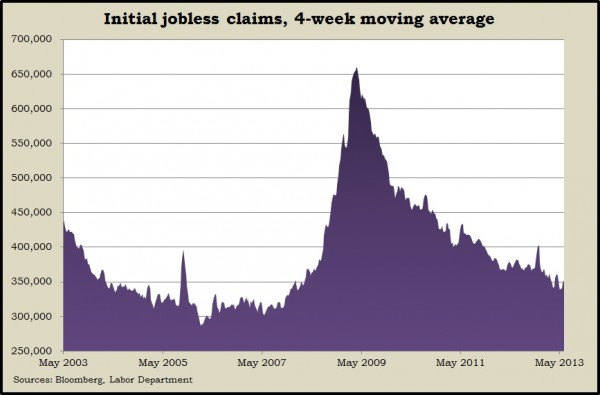 initial claims 5 13