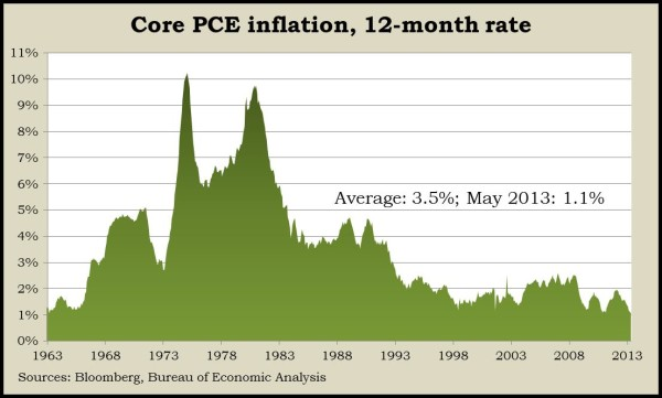 Core PCE index July 2013