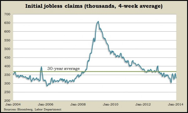 jobless claims_1_14