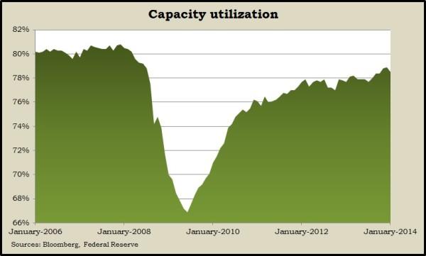 capacity Jan 14