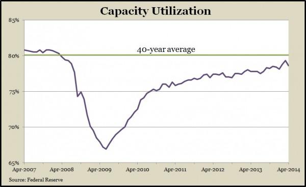 capacityApr14