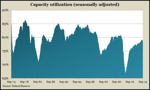 capacitySep14