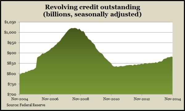revolving credit 11.14