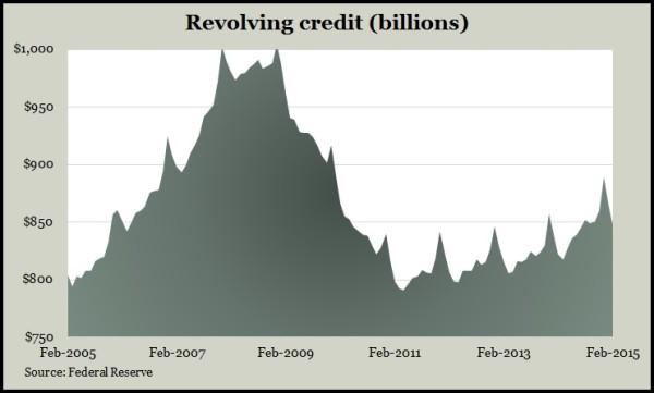 revolving credit 2.15