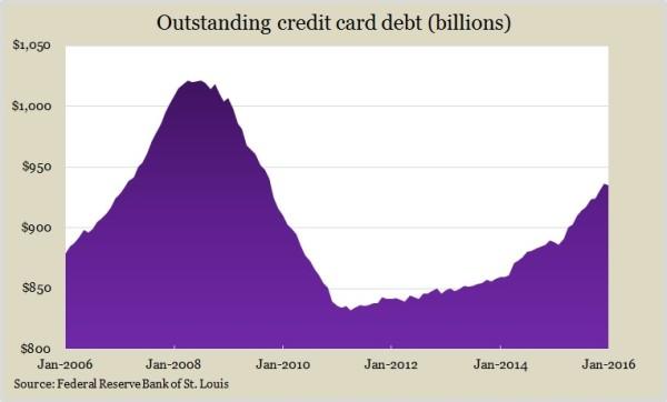 credit card.1.16
