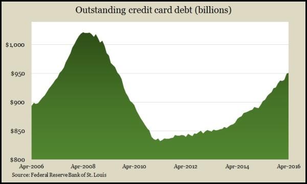credit card.4.2016