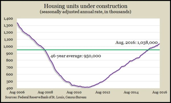 housing-under-construction-aug-2016