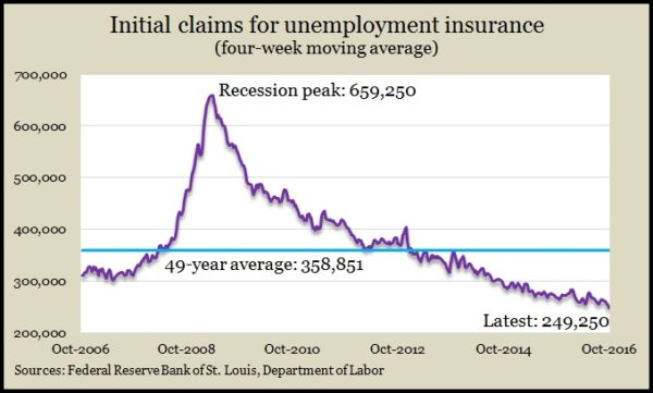 jobless-claims_10_16