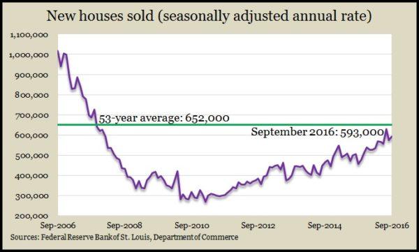 new-homes-sept-2016
