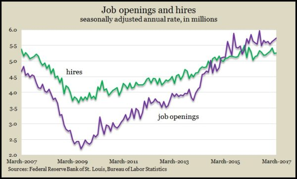 Job openings_hires Mar 2017