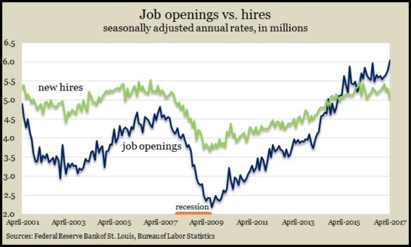 Job openings_hires Apr 2017