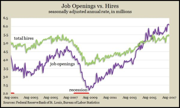 Job openings_hires Aug 2017