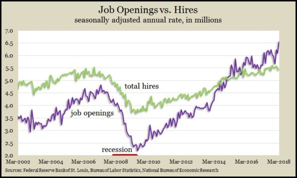 job openings_hires_Mar 2018