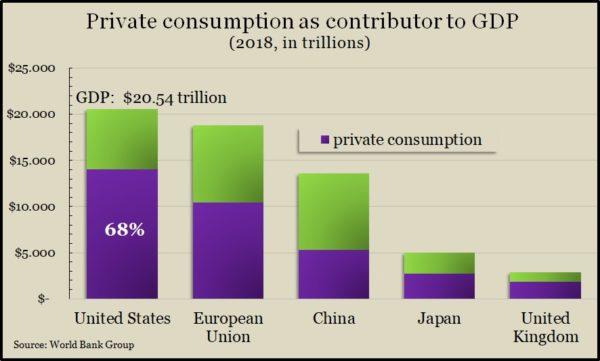 consumer impact 2020