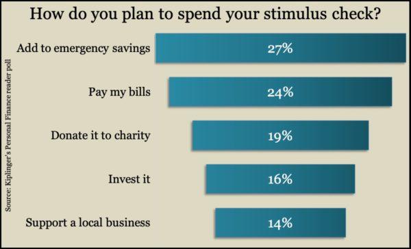 stimulus plans