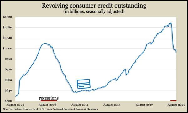 CreditCardAug2020