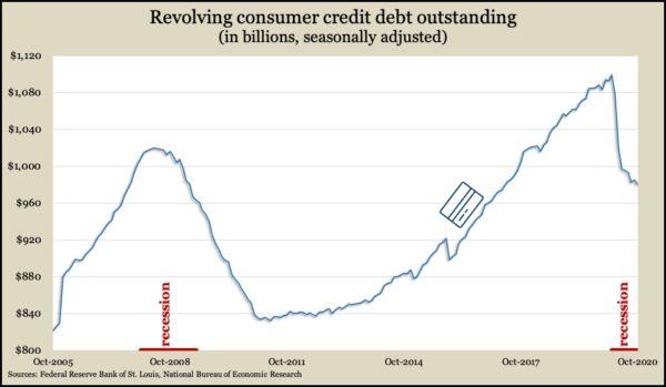 CreditCardOct2020