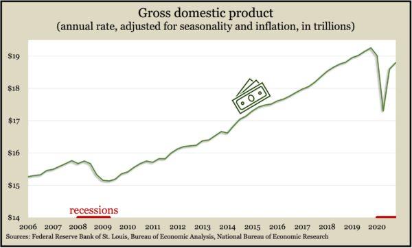 GDP.Q4.2020.final