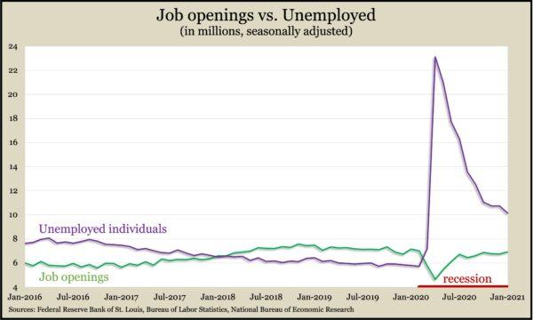 JobOpsUnempJan2021