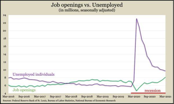 JobOpsUnempMar2021
