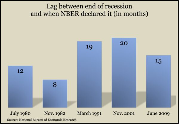 RecessionEnds