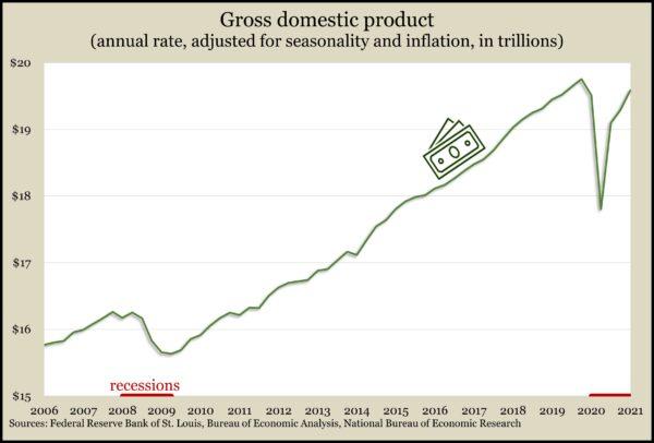 GDP.Q1.2021