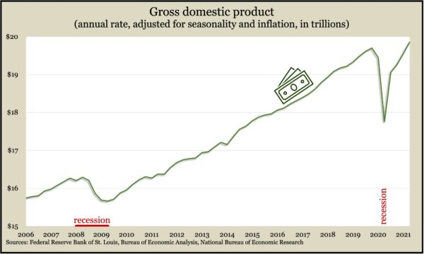 GDP.Q2.2021a