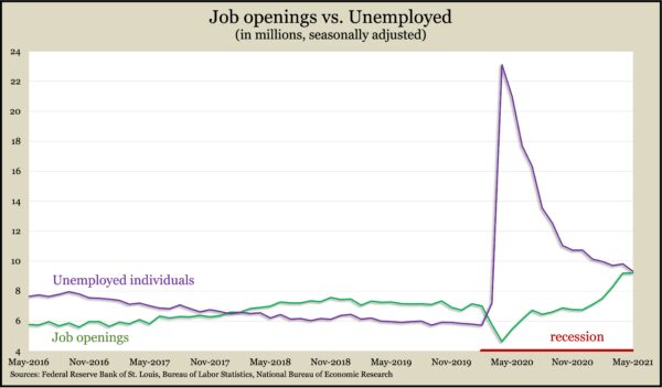 JobOpsUnempMay2021